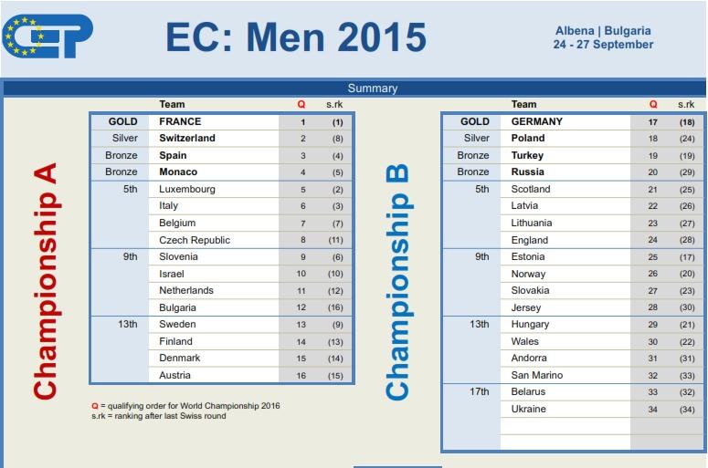 EC_Men_Bulgaria_2015-2_007